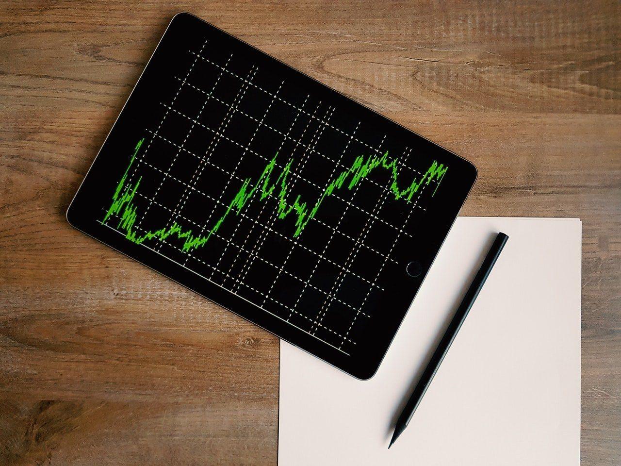 opening range trading system