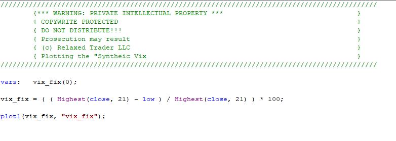 Synthetic Vix Indicator